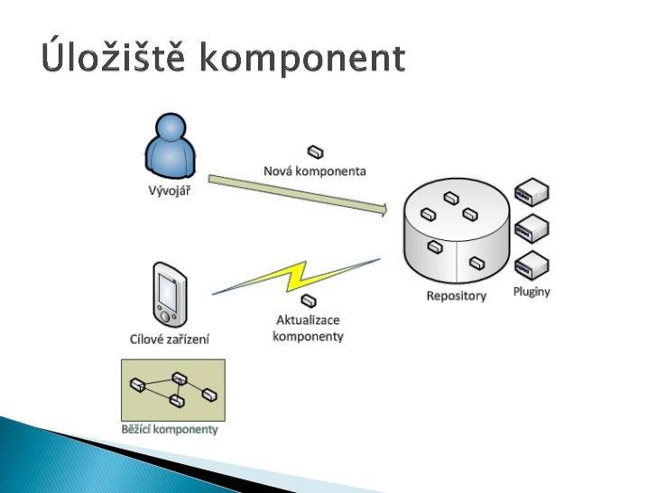 CRCE - přehled datového modelu a vybraná API Slide 2