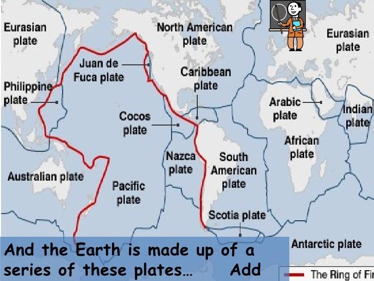 Plate tectonics Basic (KS3)