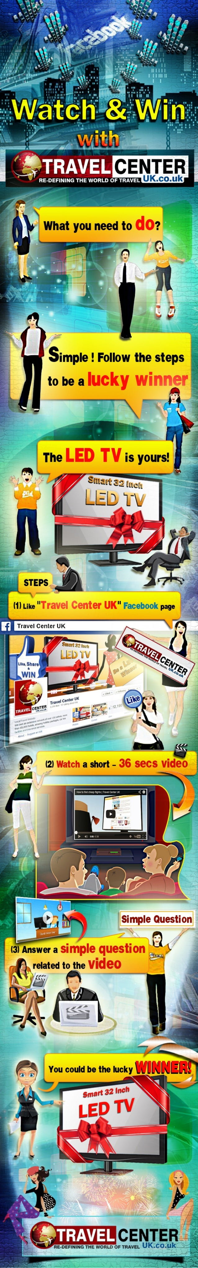 STAND A CHANCE TO WIN A STYLISH LED TV FROM TRAVEL CENTER UK !