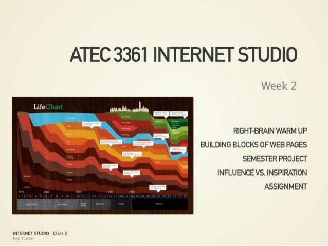 ATEC 3361 INTERNET STUDIO  Week 2  RIGHT-BRAIN WARM UP  BUILDING BLOCKS OF WEB PAGES SEMESTER PROJECT  INFLUENCE VS.  INSP...