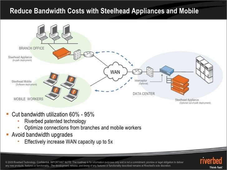 Reduce Bandwidth Costs with Steelhead Appliances and Mobile <ul><li>Cut bandwidth utilization 60% - 95% </li></ul><ul><ul>...