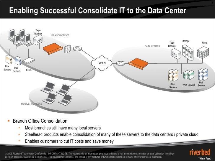 Enabling Successful Consolidate IT to the Data Center <ul><li>Branch Office Consolidation </li></ul><ul><ul><li>Most branc...