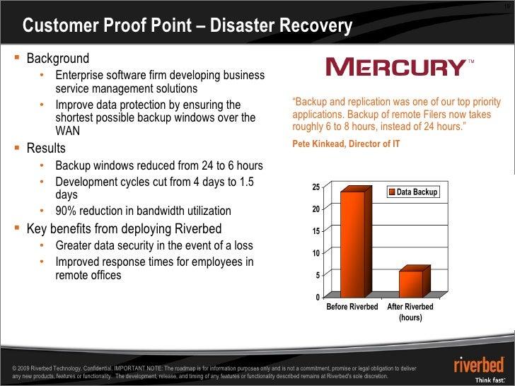 <ul><li>Background </li></ul><ul><ul><li>Enterprise software firm developing business service management solutions </li></...