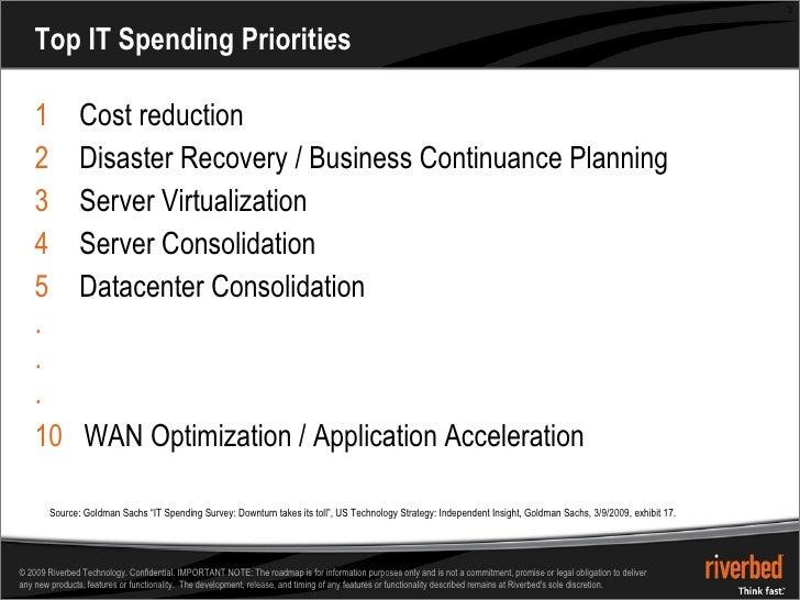 Top IT Spending Priorities <ul><li>Cost reduction </li></ul><ul><li>Disaster Recovery / Business Continuance Planning </li...