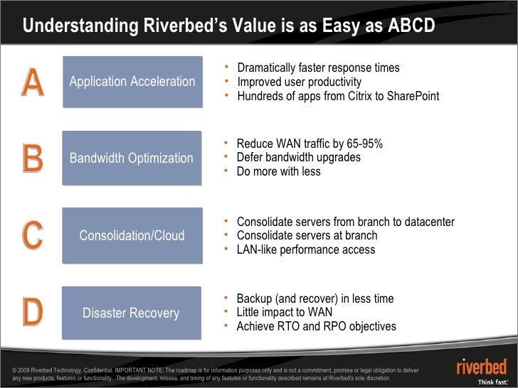 Understanding Riverbed's Value is as Easy as ABCD Bandwidth Optimization <ul><li>Reduce WAN traffic by 65-95% </li></ul><u...