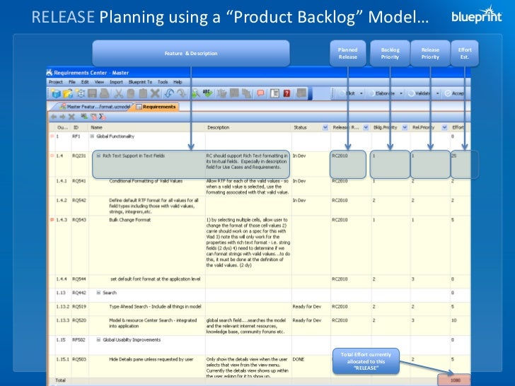 Presentation agile with blueprint requirements center malvernweather Images