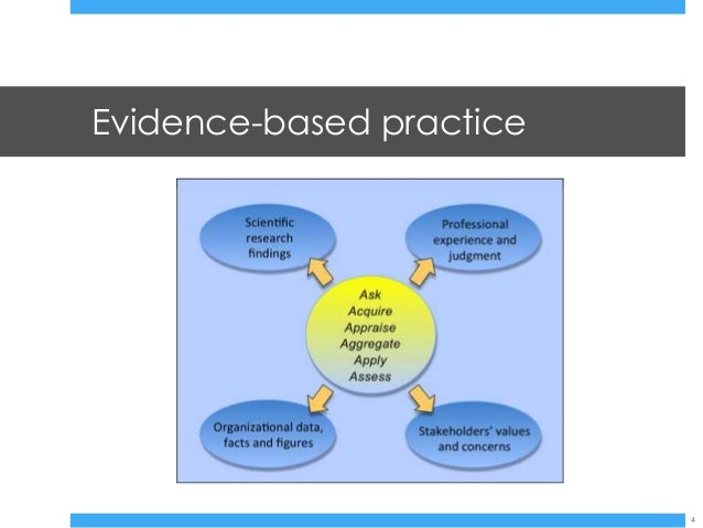 evidence based practice in management of Overview: this course will introduce you to the basic concepts and skills of  evidence-based practice the course is directly relevant to (future) managers,  leaders.