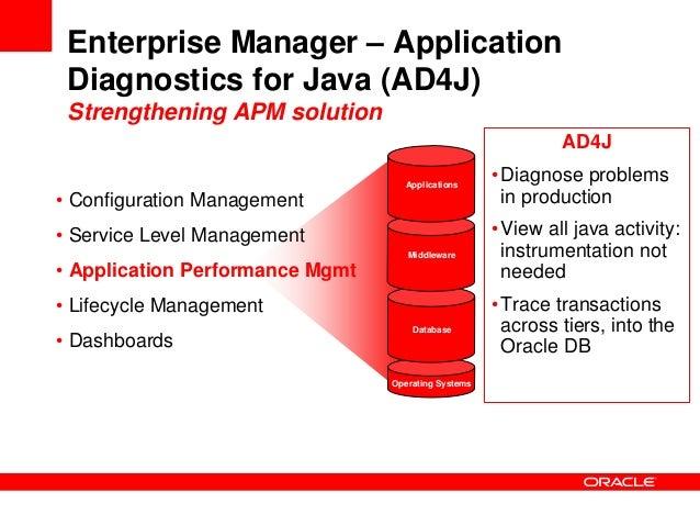 Image result for Diagnostics in java