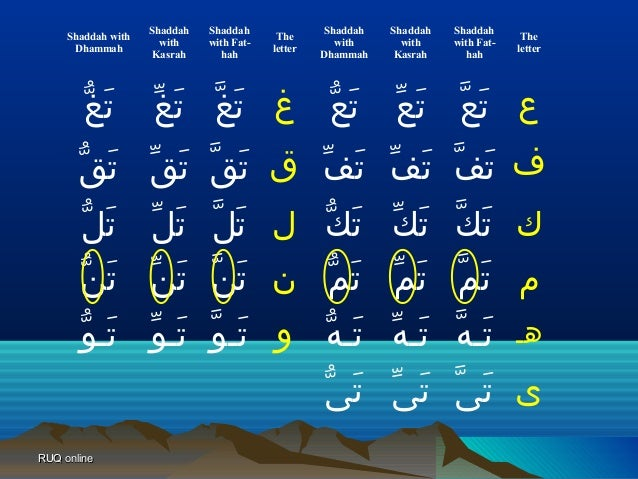 learn how to read the quran sydney