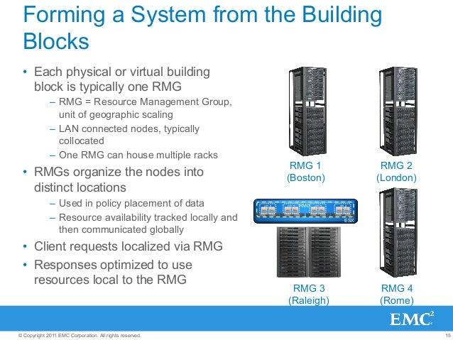 15© Copyright 2011 EMC Corporation. All rights reserved. Forming a System from the Building Blocks RMG 2 (London) RMG 1 (B...