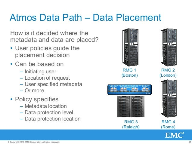 18© Copyright 2011 EMC Corporation. All rights reserved. Atmos Data Path – Data Placement How is it decided where the meta...