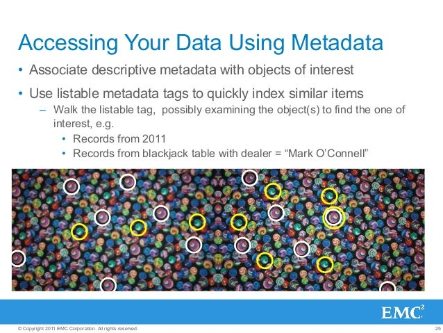 25© Copyright 2011 EMC Corporation. All rights reserved. Accessing Your Data Using Metadata • Associate descriptive metad...