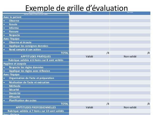 Presentation attalah esf original - Grille d evaluation des competences professionnelles ...