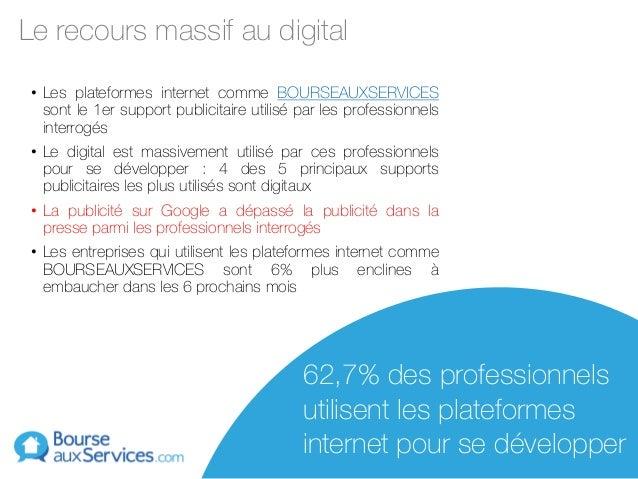 Le recours massif au digital • Les plateformes internet comme BOURSEAUXSERVICES sont le 1er support publicitaire utilisé p...