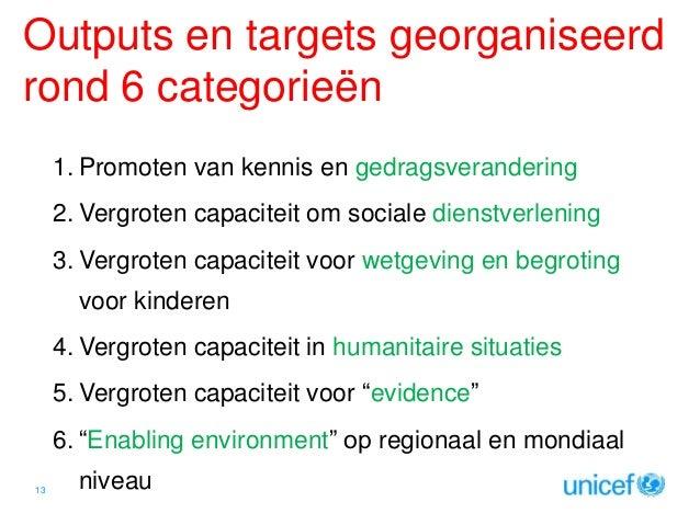 Outputs en targets georganiseerd rond 6 categorieën 1. Promoten van kennis en gedragsverandering 2. Vergroten capaciteit o...