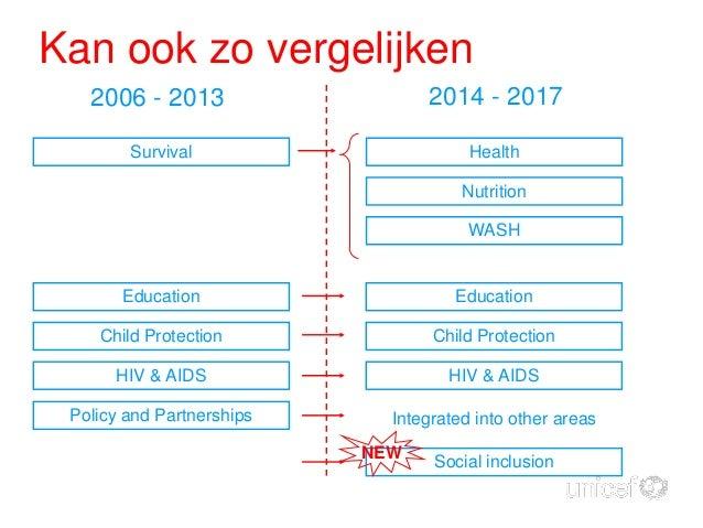 Kan ook zo vergelijken 2006 - 2013  2014 - 2017  Survival  Health Nutrition WASH  Education  Education  Child Protection  ...