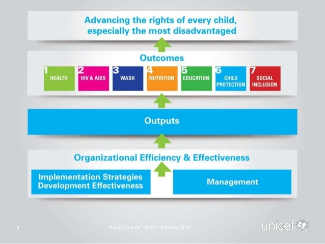 5  Advancing the Rights of Every Child