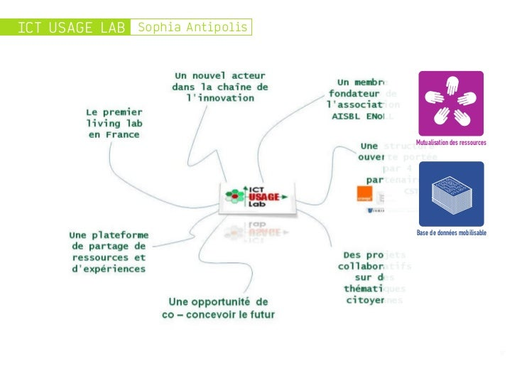 ICT USAGE LAB Sophia Antipolis                                 Mutualisation des ressources                               ...