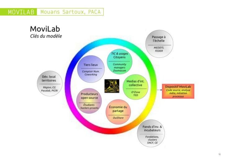 MOVILAB Mouans Sartoux, PACA                               19
