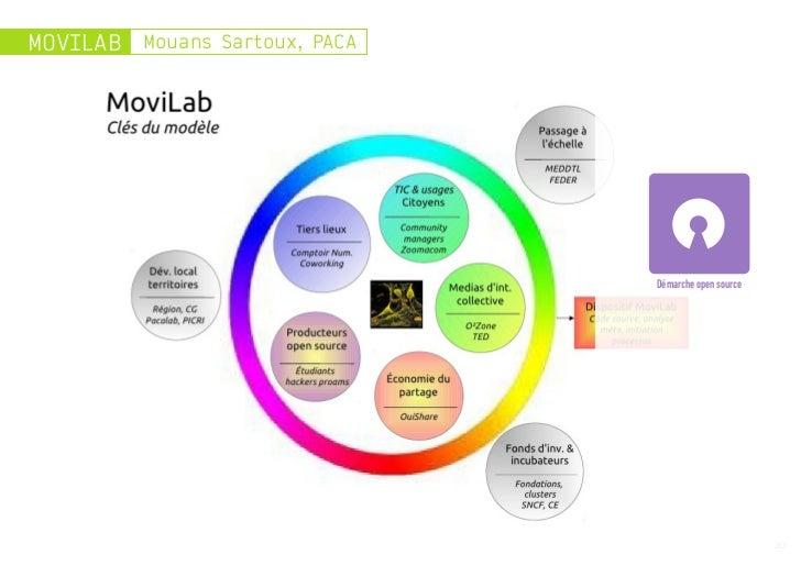 MOVILAB Mouans Sartoux, PACA                               Démarche open source                                           ...