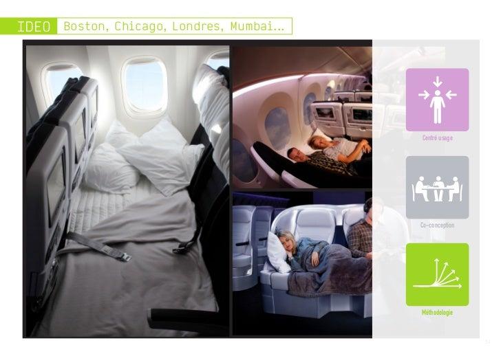 IDEO Boston, Chicago, Londres, Mumbai...                                           Centré usage                           ...