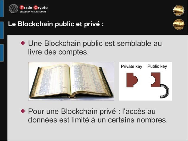 Trading compte demo crypto monnaie