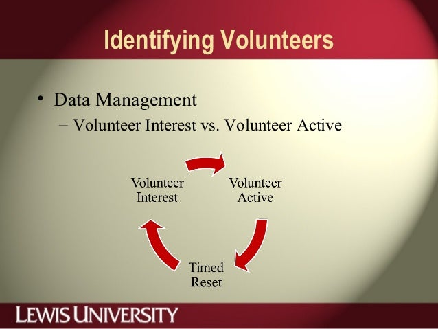 Identifying Volunteers • Data Management – Volunteer Interest vs. Volunteer Active