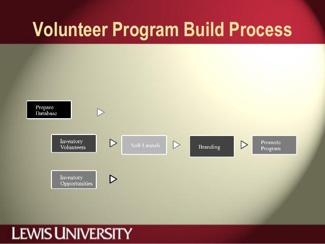 Volunteer Program Build Process