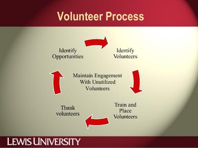 Volunteer Process Maintain Engagement With Unutilized Volunteers