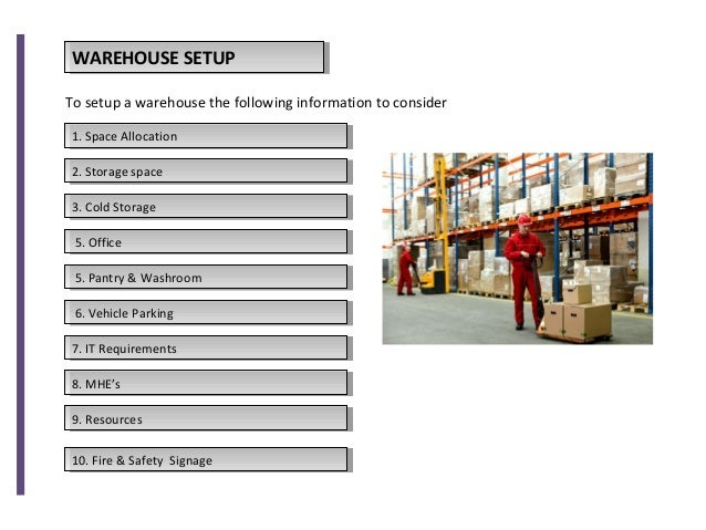 BUSINESS PLAN FOR SHIFTING WAREHOUSE OR TAKE NEW
