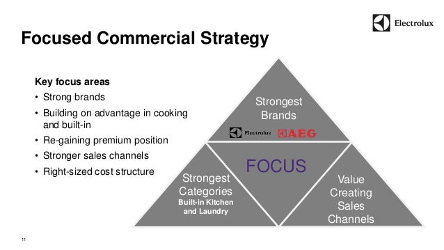 Focused Commercial Strategy  11  Categories  Strongest  Brands  Strongest  Categories  Built-in Kitchen  and Laundry  Valu...