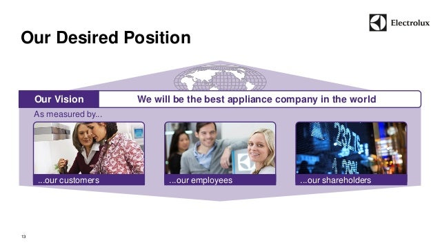 Our Desired Position  Our Vision We will be the best appliance company in the world  ...our customers  As measured by...  ...