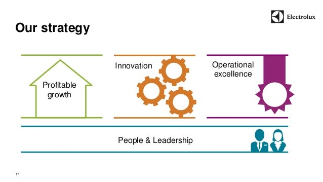 Our strategy  Profitable  growth  Operational  excellence  Innovation  People & Leadership  17