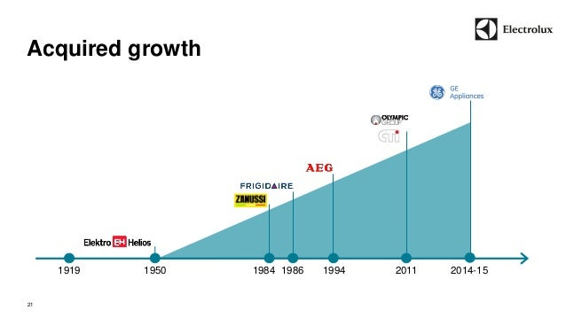 Acquired growth  21  1919 1950 1984 1986 1994 2011 2014-15