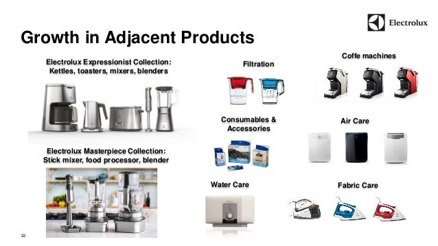 Growth in Adjacent Products  22  Coffe machines  Electrolux Expressionist Collection:  Kettles, toasters, mixers, blenders...