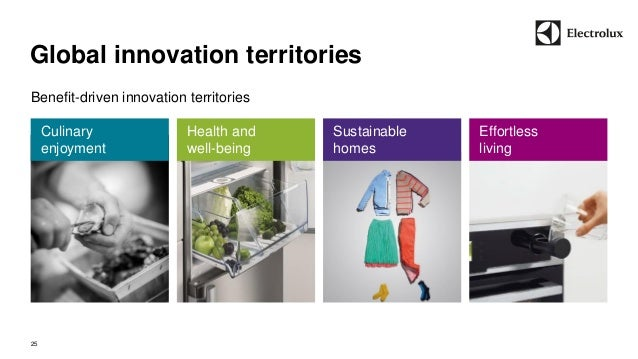 Global innovation territories  Benefit-driven innovation territories  Culinary  enjoyment  Health and  well-being  Sustain...