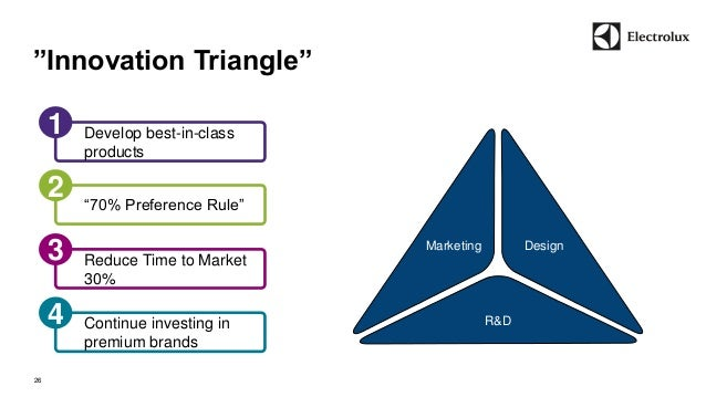 """""""Innovation Triangle""""  26  Marketing Design  R&D  Develop best-in-class  products  1  """"70% Preference Rule""""  2  Reduce Tim..."""