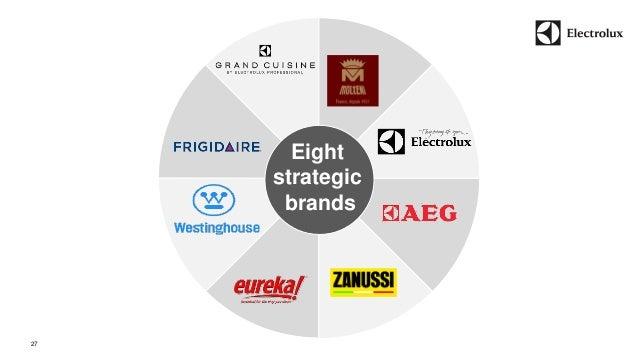 Eight  strategic  brands  27