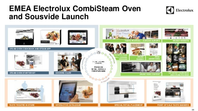 EMEA Electrolux CombiSteam Oven  and Sousvide Launch  36  STEAM OVEN STARTER KIT COOKING CLUB!  STEAM OVEN COOKBOOK AND ST...