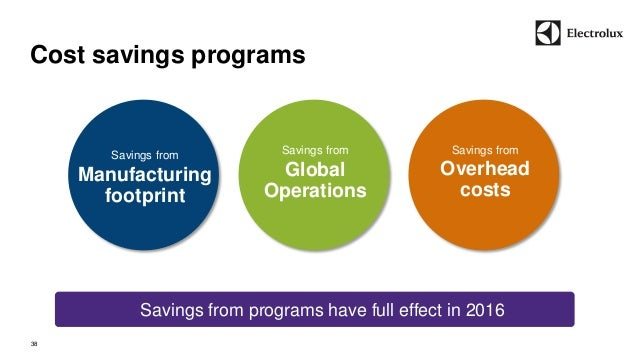 Cost savings programs  38  Savings from  Overhead  costs  Savings from  Global  Operations  Savings from programs have ful...