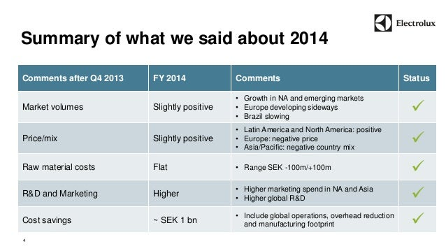 Summary of what we said about 2014  4  Comments after Q4 2013 FY 2014 Comments Status  Market volumes Slightly positive  •...