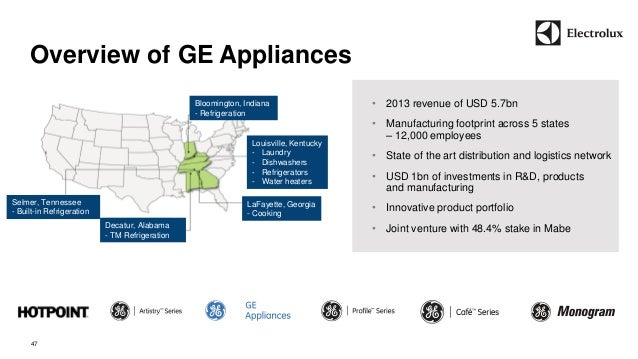 Overview of GE Appliances  47  • 2013 revenue of USD 5.7bn  • Manufacturing footprint across 5 states  – 12,000 employees ...