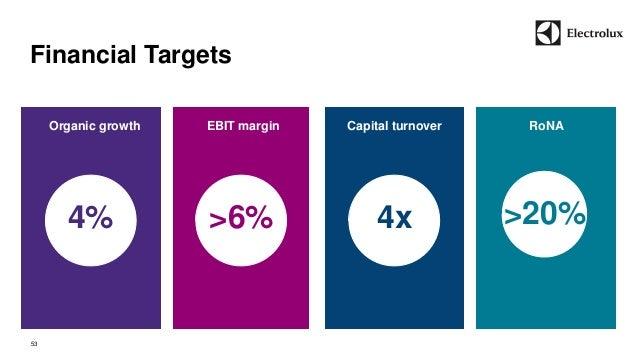 Financial Targets  53  RoNA  >20%  Organic growth  4%  EBIT margin  >6%  Capital turnover  4x
