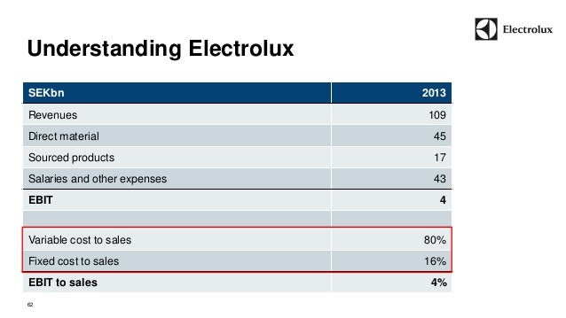 Understanding Electrolux  62  SEKbn 2013  Revenues 109  Direct material 45  Sourced products 17  Salaries and other expens...