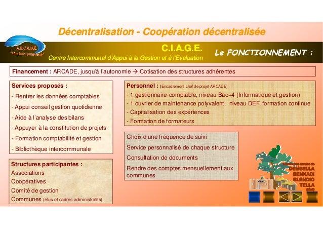 Presentation ciage Slide 3