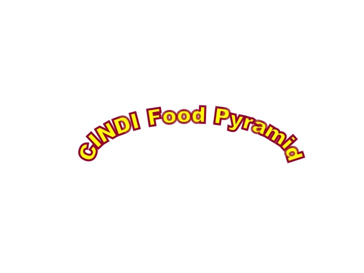 CINDI Food Pyramid