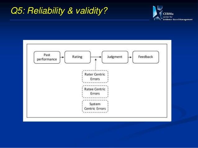 REA: Performance Appraisal & Workplace Performance