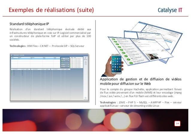 Catalyse IT Standard téléphonique IP Réalisation d'un standard téléphonique évoluée dédié aux infrastructures téléphonique...