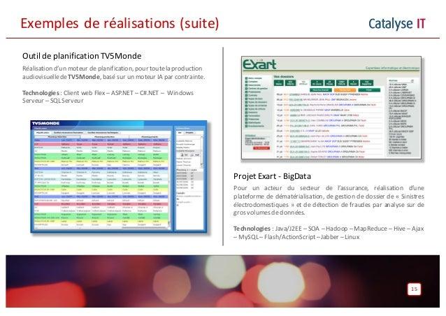 Catalyse IT OutildeplanificationTV5Monde Réalisationd'unmoteurdeplanification,pourtoutelaproduction audiovisue...