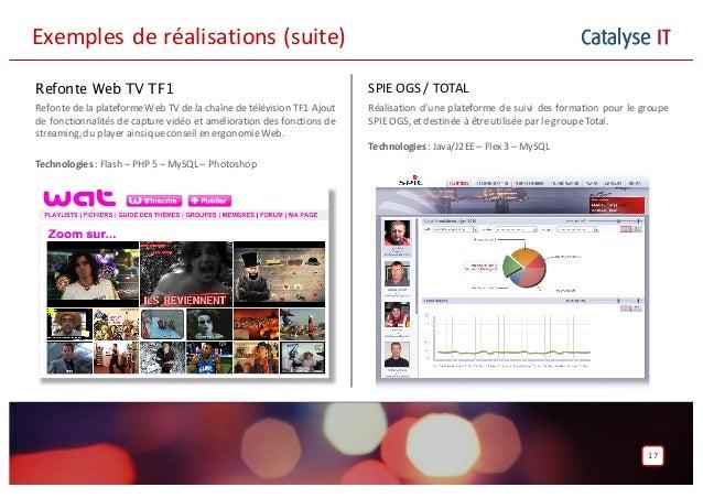 Catalyse IT 17 SPIE OGS / TOTAL Réalisation d'une plateforme de suivi des formation pour le groupe SPIE OGS,et destinée à ...
